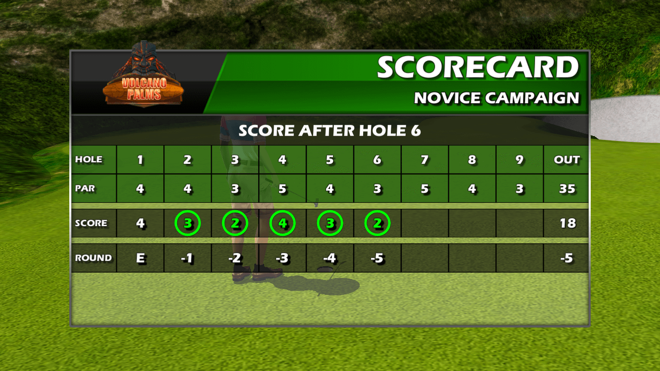 Golden Tee Golf Birdie Scorecard